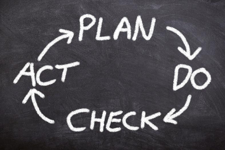 Chaotische Teambesprechungen? Diese simple Methode sorgt für Klarheit und Effizienz